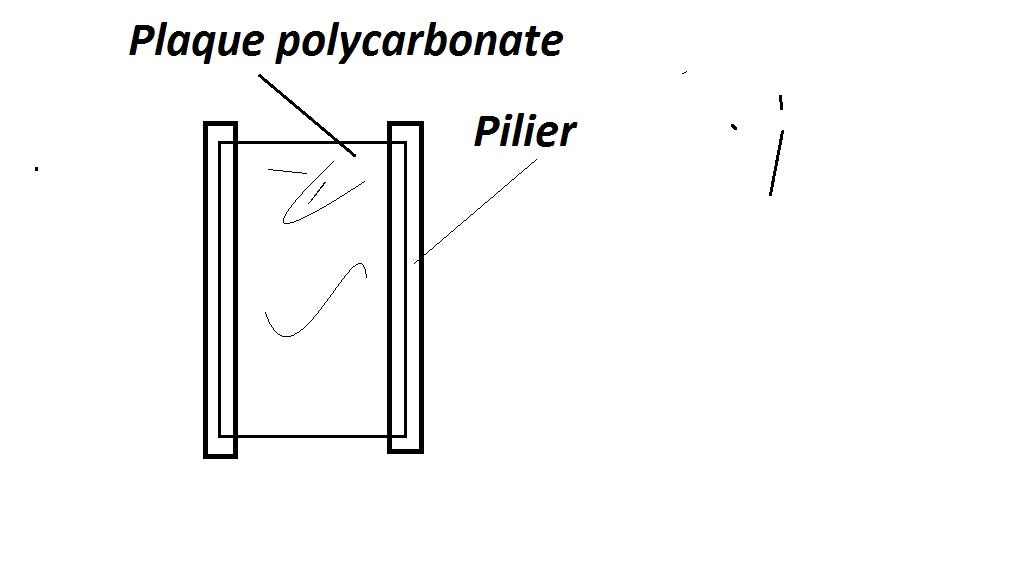 fixation de plaque polycarbonate. Black Bedroom Furniture Sets. Home Design Ideas