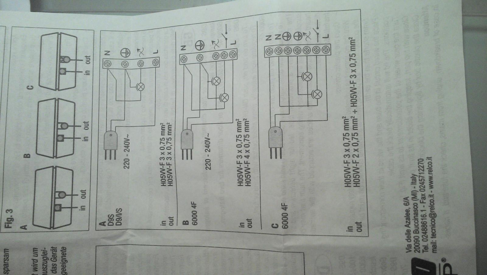 Comment changer le variateur de ma lampe halog ne - Comment changer les plombs ...