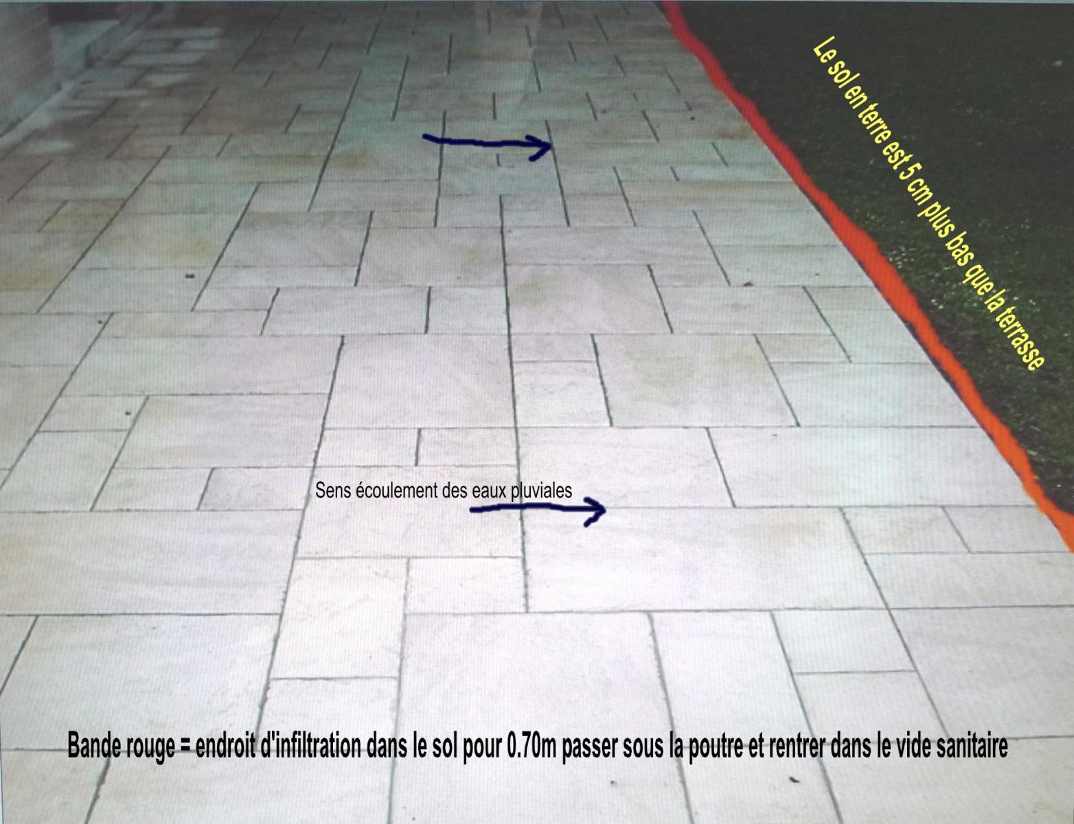 Infiltration vide sanitaire for Terrasse sur vide sanitaire