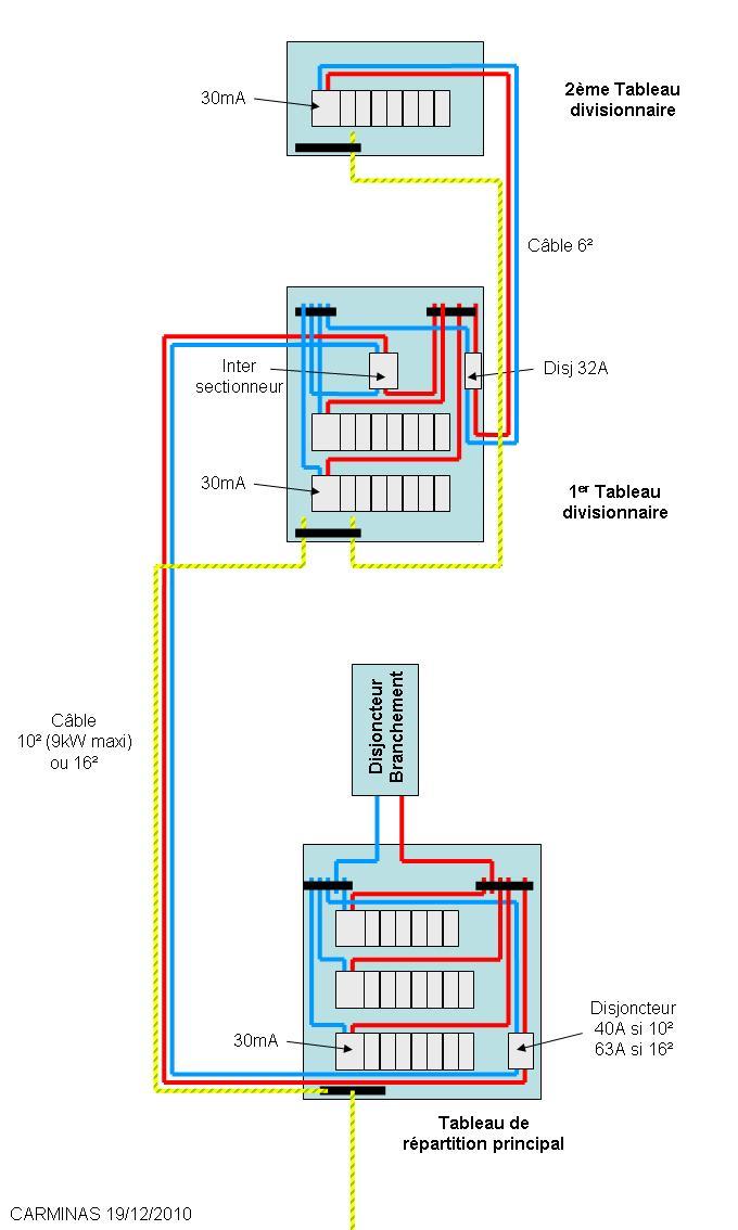 Norme Electrique Maison Awesome Norme Nf C Guide Pratique Pour Plan