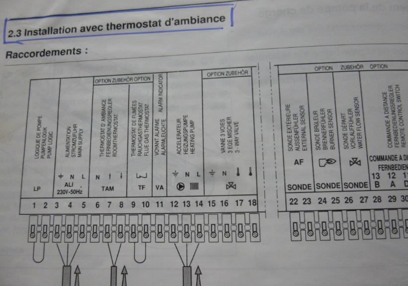 Comment puis-je brancher un nouveau thermostat