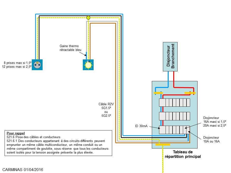 Cable Electrique Maison Pittoresque Cache Electrique Id Es S Curit