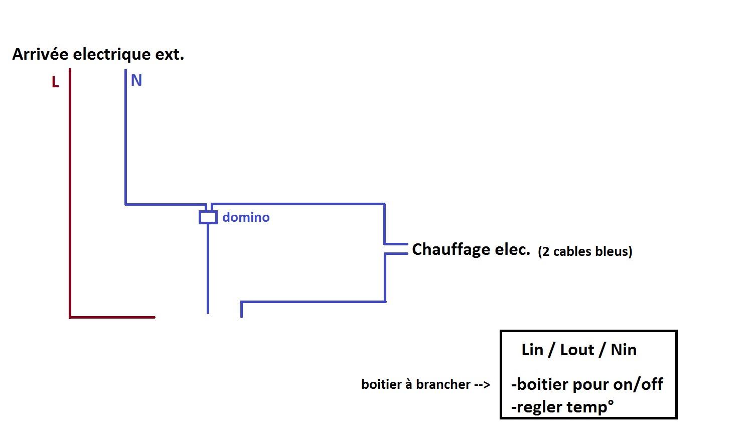 Radiateur electrique dans bureau - Peindre derriere radiateur ...