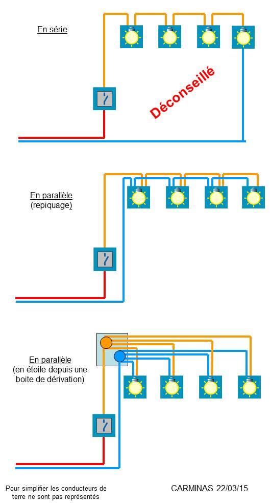 Branchement spots au plafond en s rie ou parall le - Comment installer des spots dans un plafond ...