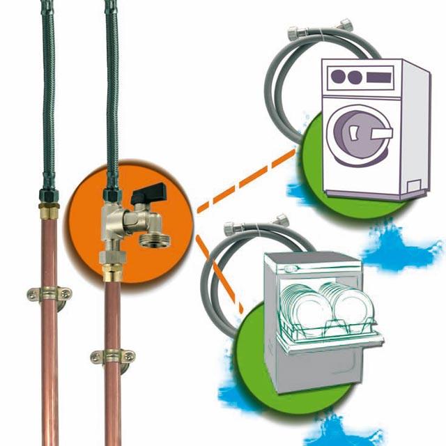 installation arrivée d'eau - Adaptateur Robinet Lave Vaisselle