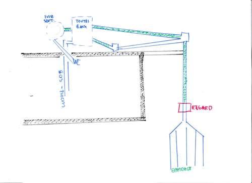 fosse septique syst me ancien evacuation en dehors de la. Black Bedroom Furniture Sets. Home Design Ideas