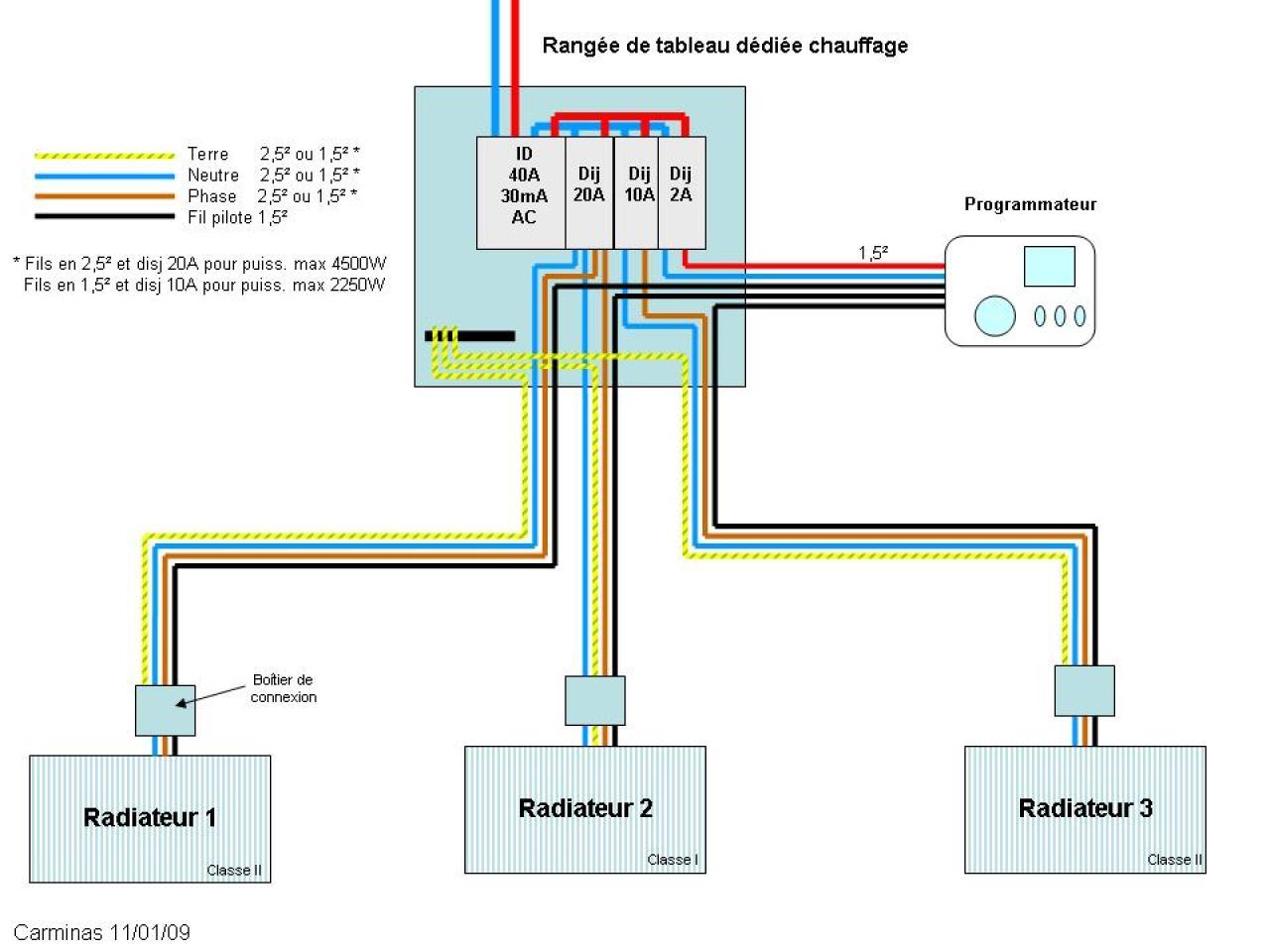 programmateur sur tableau pour radiateurs lectriques. Black Bedroom Furniture Sets. Home Design Ideas