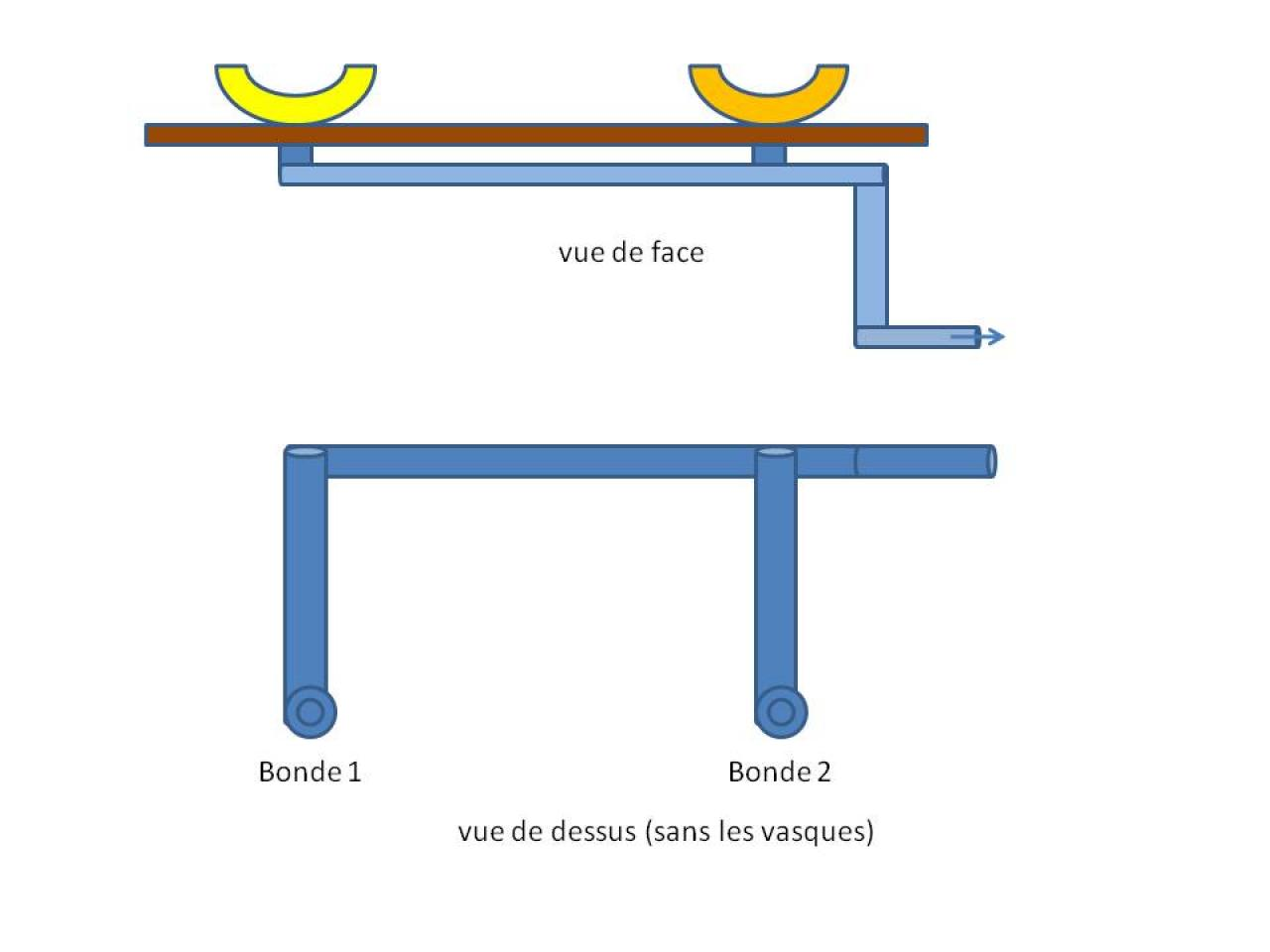 evacuation double vasque. Black Bedroom Furniture Sets. Home Design Ideas