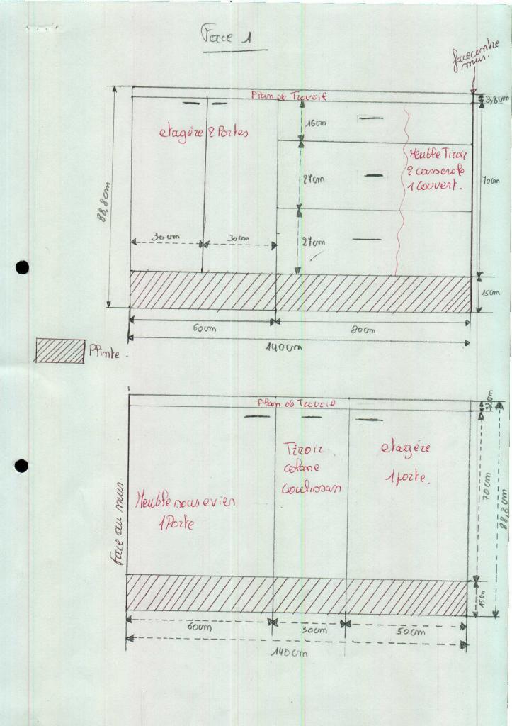 Dimension dun ilot centrale id es de design for Hauteur ilot central cuisine
