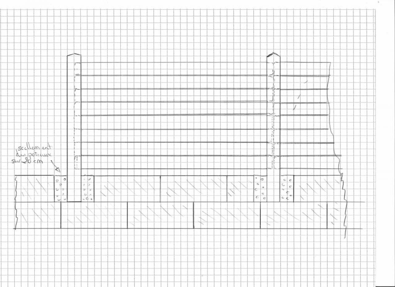 Fixer cloture pvc sur mur de cloture - Comment monter un grillage de cloture ...