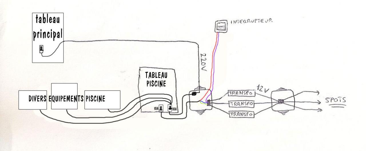 Branchement interrupteur simple for Brancher un aspirateur de piscine