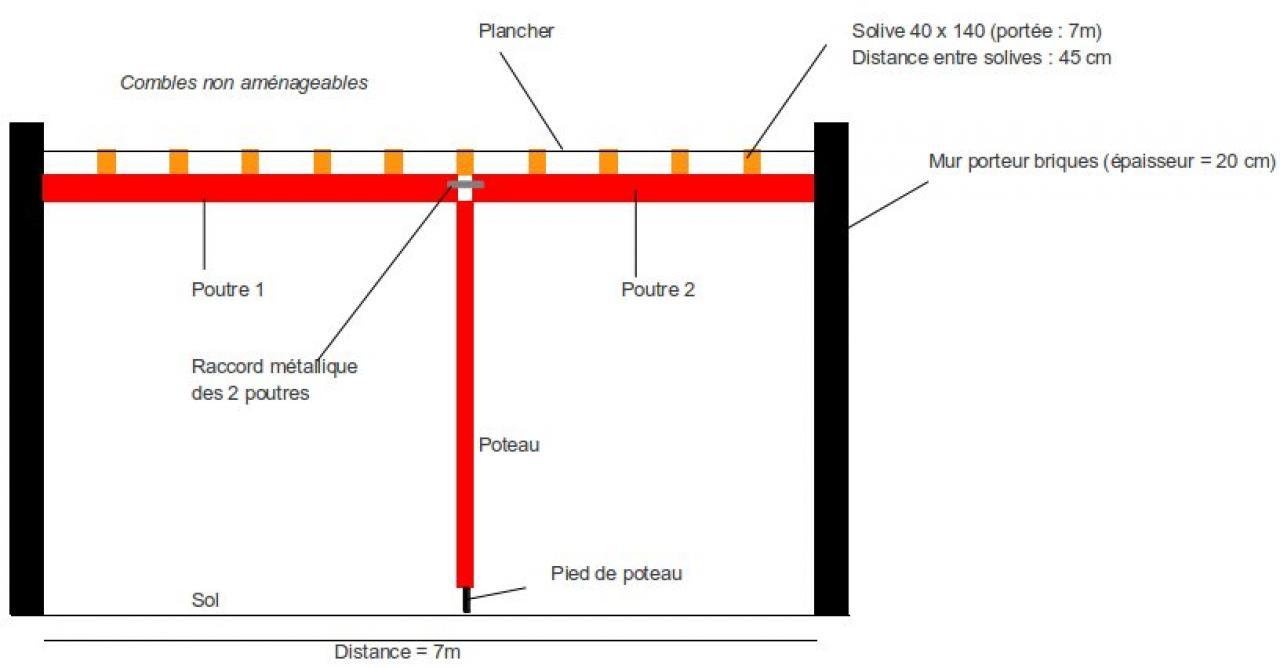 remplacer cloison par poutres et poteau - Comment Mettre Une Poutre Sur Un Mur Porteur
