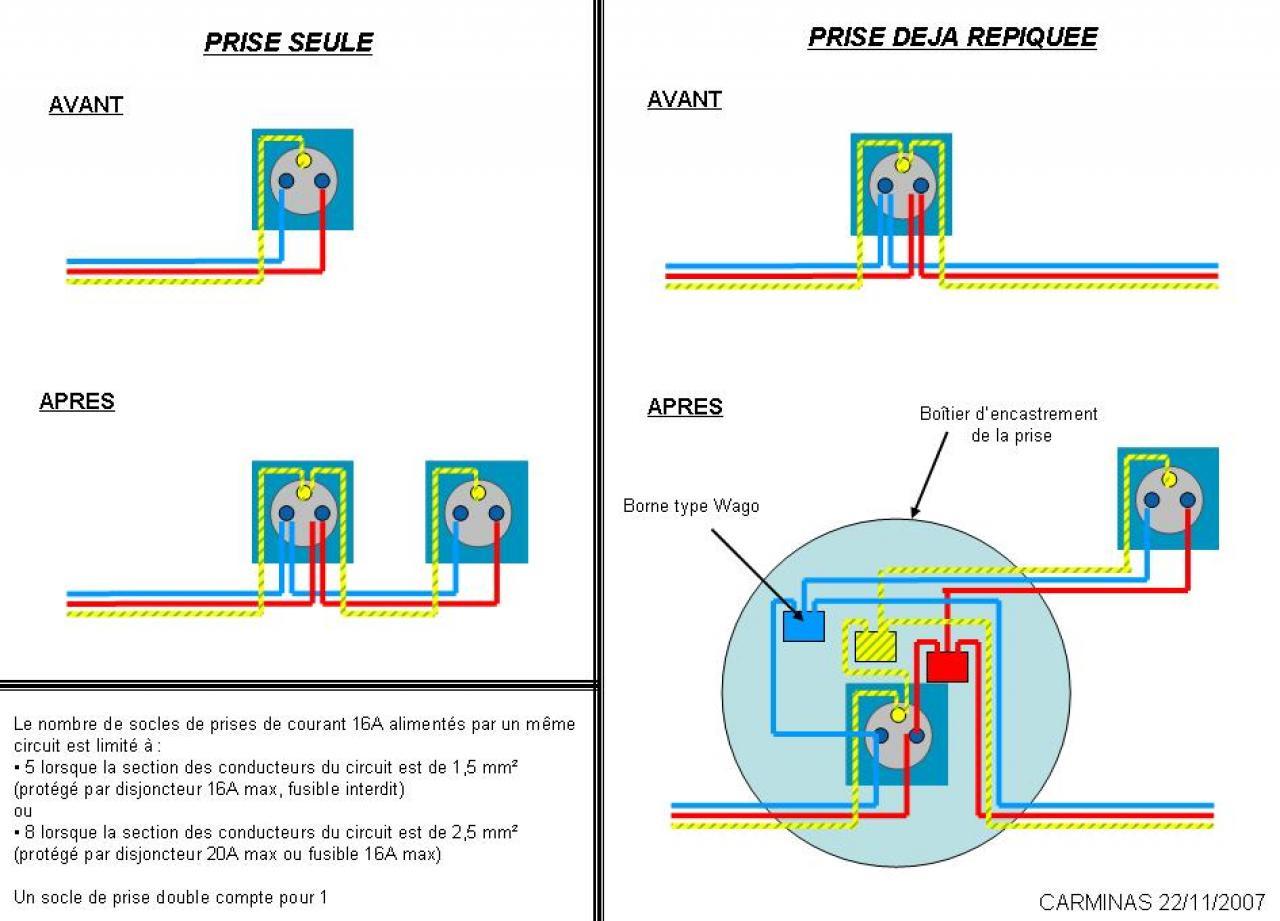 Branchement de 2 prises murales en parall le - Branchement prise electrique ...