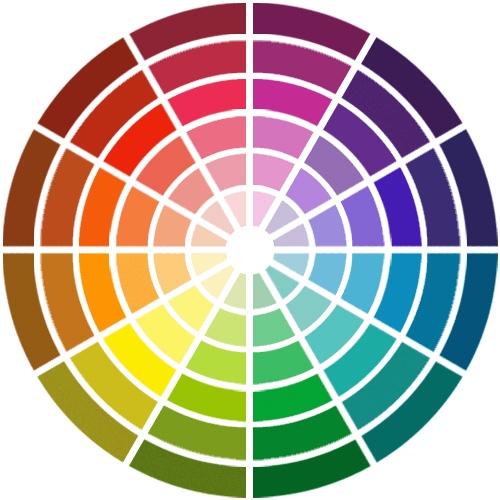 L 39 effet des couleurs sur notre mental mon paradis - Roue chromatique des couleurs ...