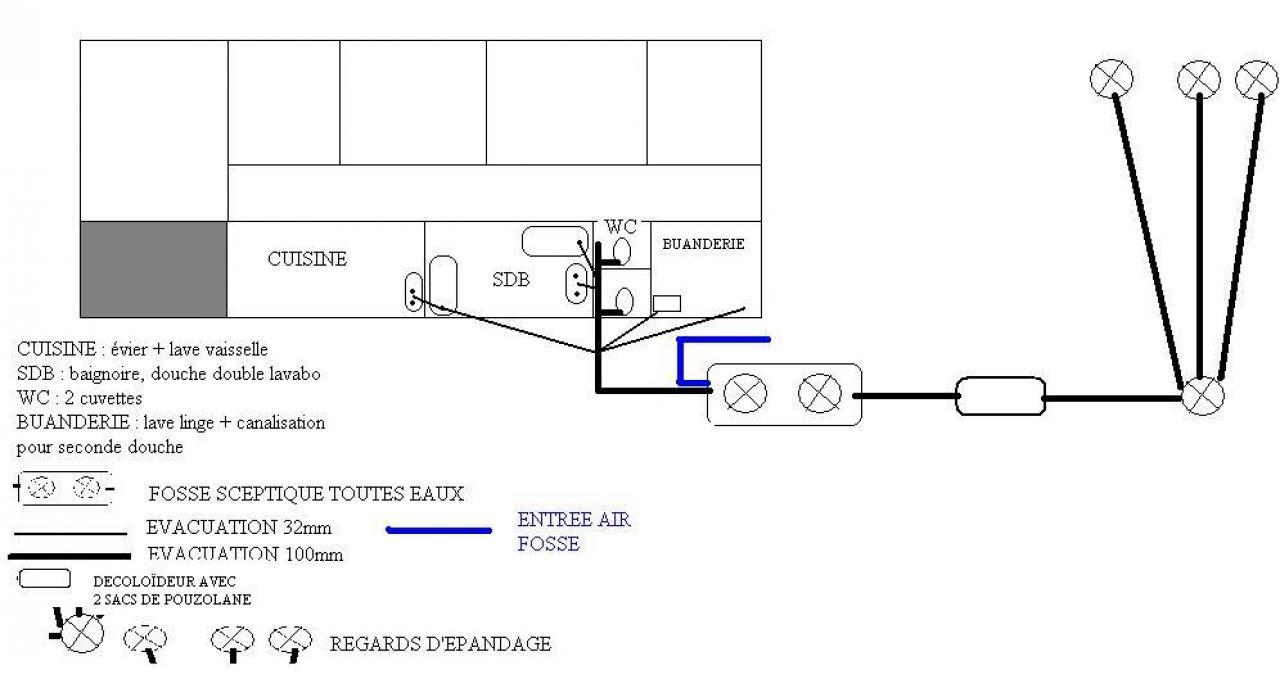 ventilation fosse toutes eaux amazing with ventilation. Black Bedroom Furniture Sets. Home Design Ideas