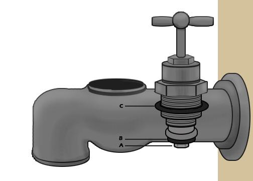 Schema robinet exterieur - Changer joint robinet exterieur ...