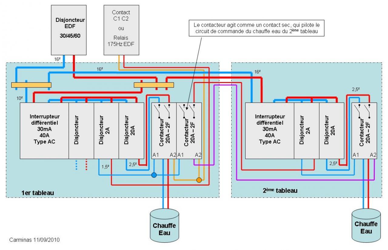 branchement tableau electrique chauffe eau [montreuil 3931 ... - Cablage Salle De Bain
