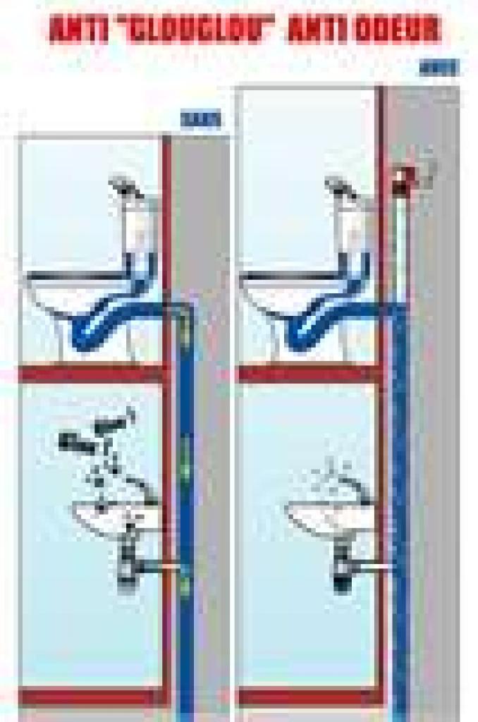 Le wc vide le siphon du lave mains - Installation evacuation wc ...