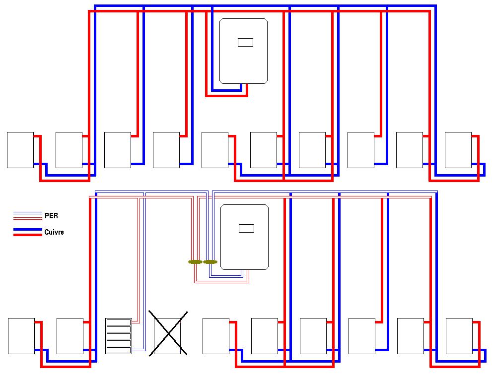 per la place du cuivre. Black Bedroom Furniture Sets. Home Design Ideas