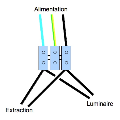 Branchement electrique vmc lumiere - Branchement electrique vmc ...