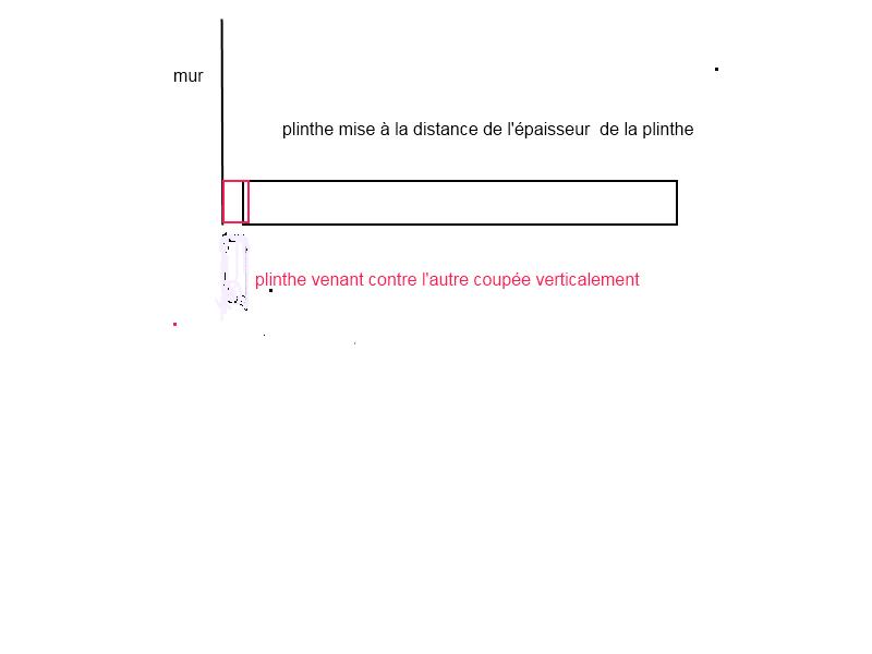 D coupe l 39 onglet de plinthes pvc for Decoupe angle plinthe bois