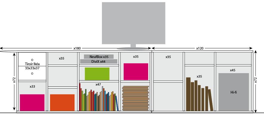 Besoin de vos avis pour la fabrication d 39 un meuble tv - Ou trouver du bois pour faire des meubles ...