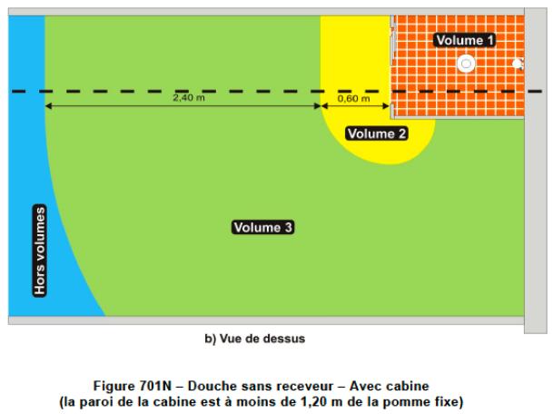 image 8png - Volume Salle De Bain Nfc 15 100