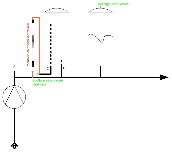 Installer ballon vessie ballon d 39 eau chaude - Schema d installation d un anti belier ...