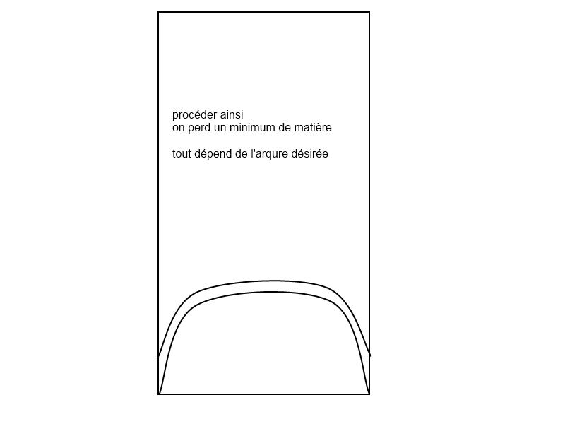 cintrer du placo. Black Bedroom Furniture Sets. Home Design Ideas