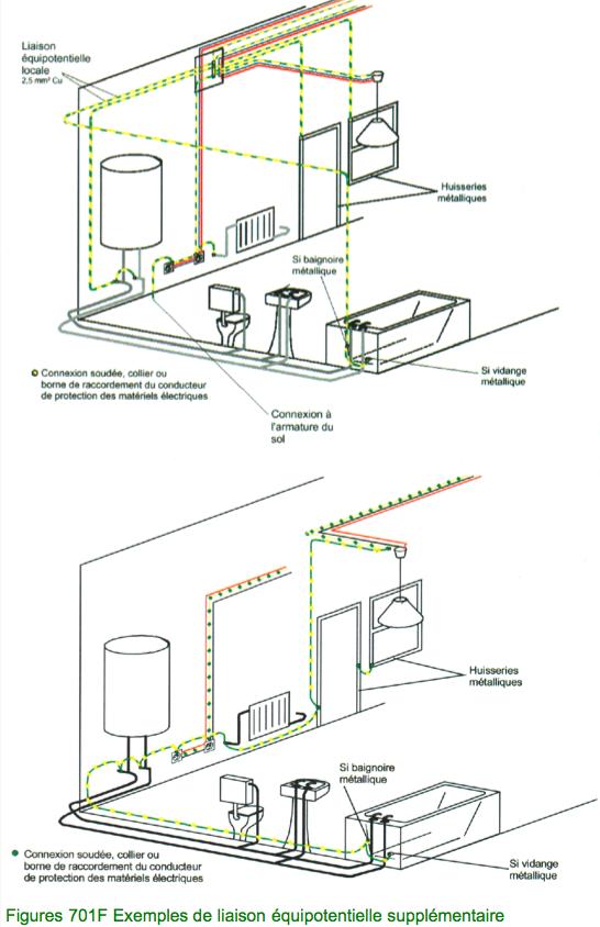 Prise de courant dans salle de bains - Liaison equipotentielle salle de bain ...