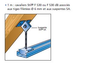 Comment poser un placo sur un rail 45 - Comment couper un angle a 45 degres ...