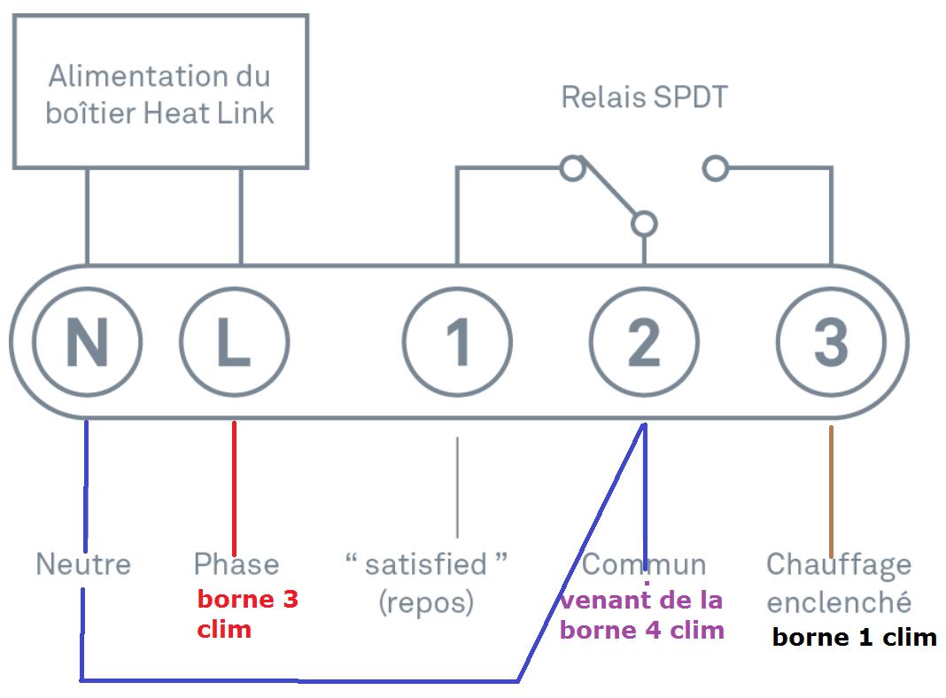 Thermostat Connect 233 Nest Basse Tension Et Pac Avec