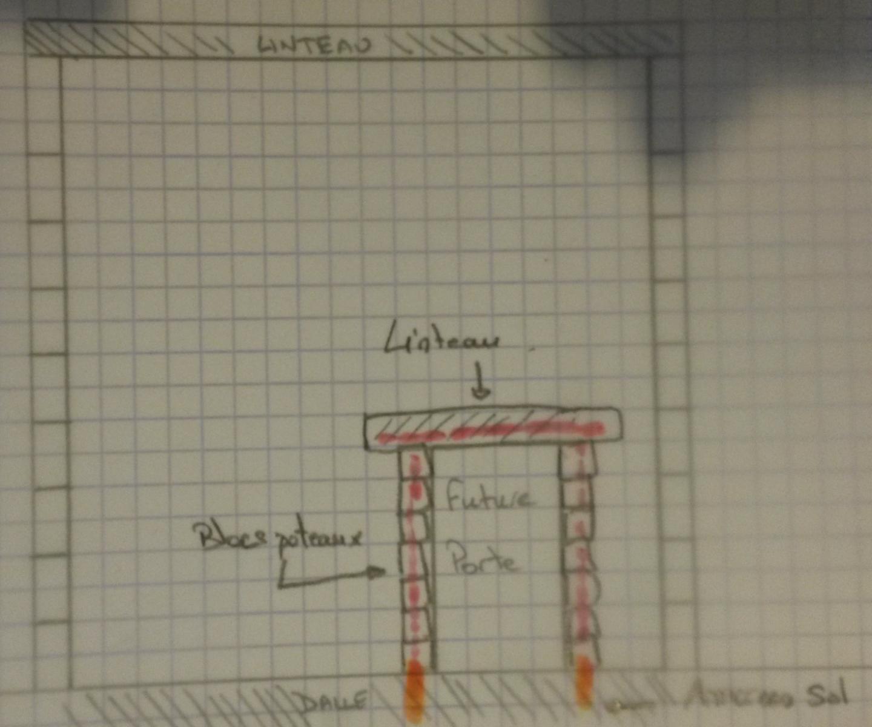 Monter un mur en parpaing la place d 39 une porte de garage - Monter une cloison en parpaing de 10 ...