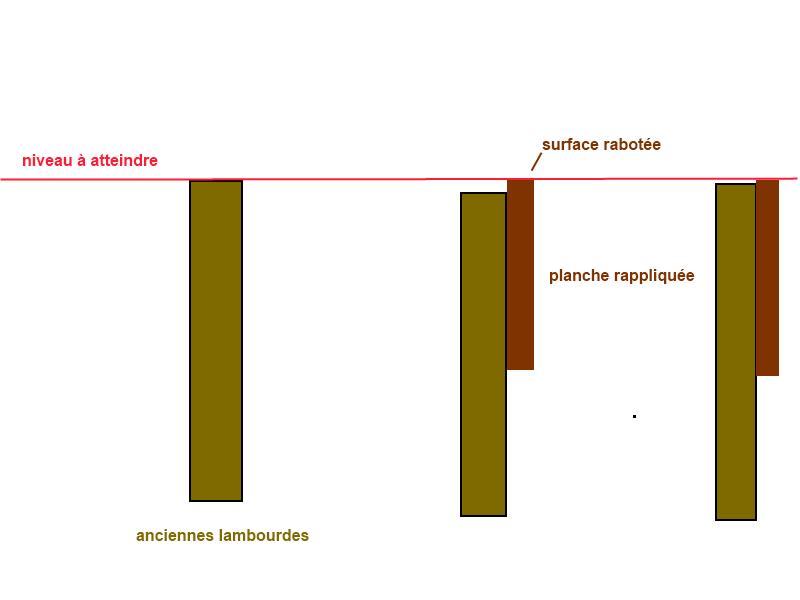 Calcul charge maxi plancher pour ajouter un nouveau revetement - Espacement bastaing pour plancher ...