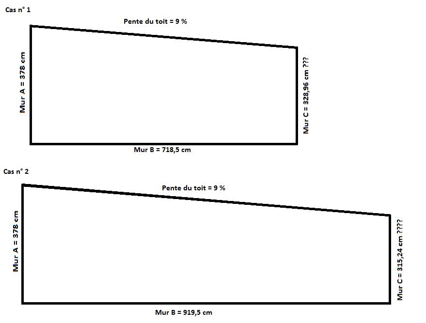 Calcul de la hauteur d 39 un mur selon une pente de toit - Calculer la pente d un toit ...