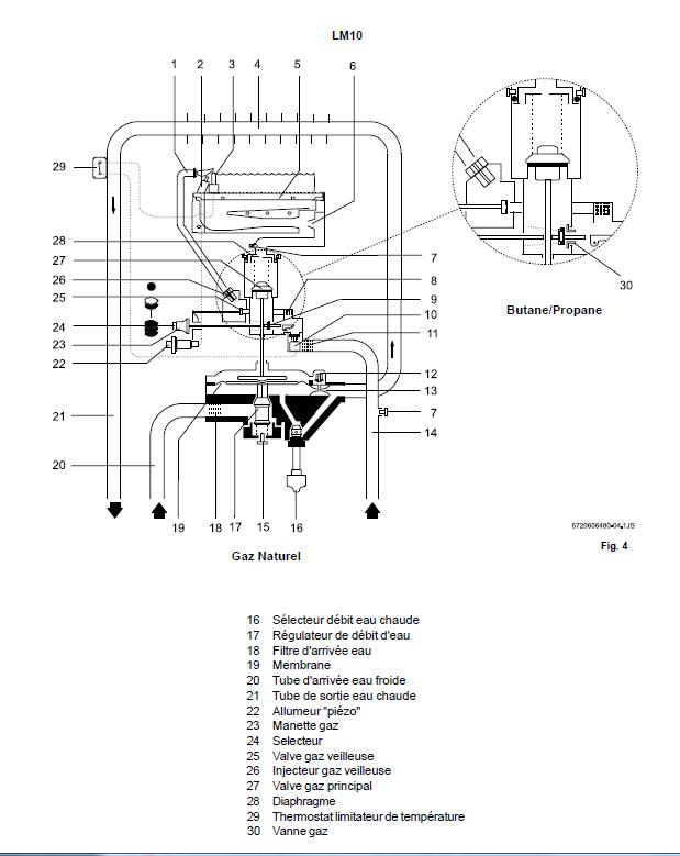 Comment raccorder eau chaude sanitaire sur une chaudi re for Raccorder un radiateur eau chaude