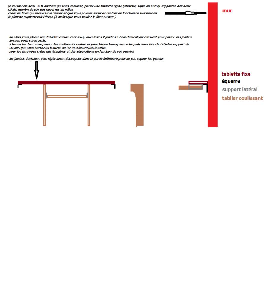 avis am nager un placard en bureau. Black Bedroom Furniture Sets. Home Design Ideas