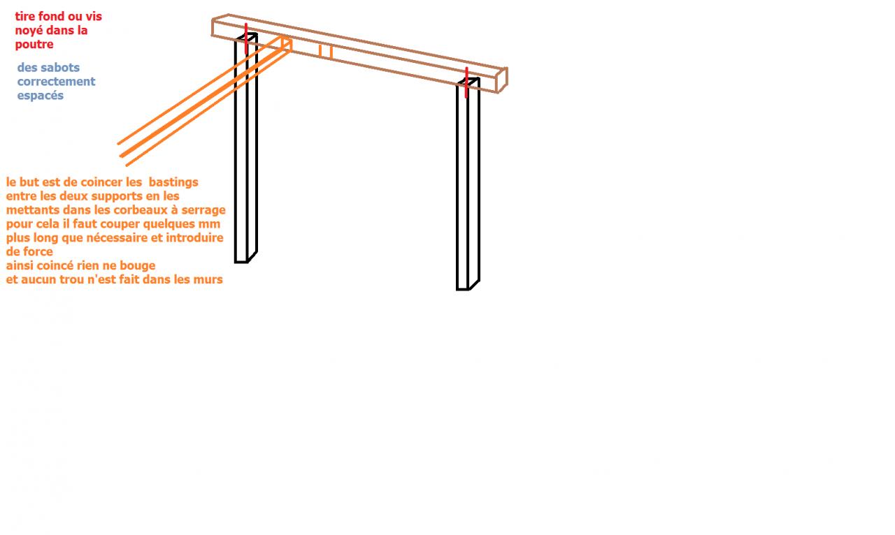 Fixer le cadre d 39 une mezzanine for Fixer une tablette au mur